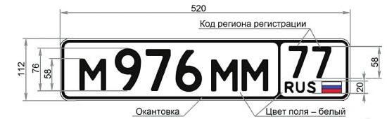 Стандартный номер автомобиля РФ