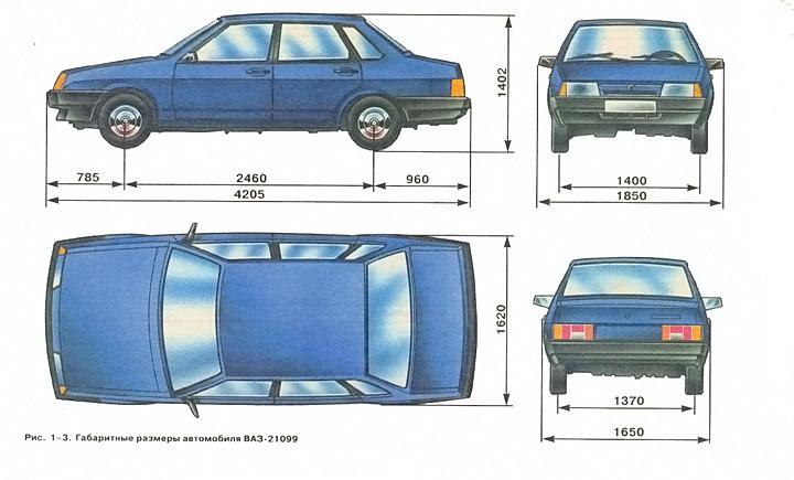 Размеры ВАЗ 21099 девяносто девятая