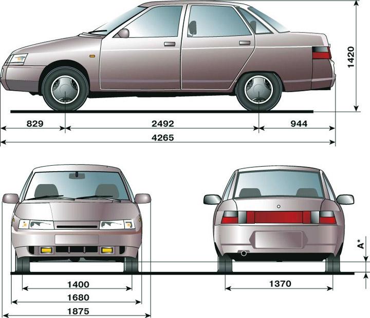 Размеры ВАЗ 2110 десятка