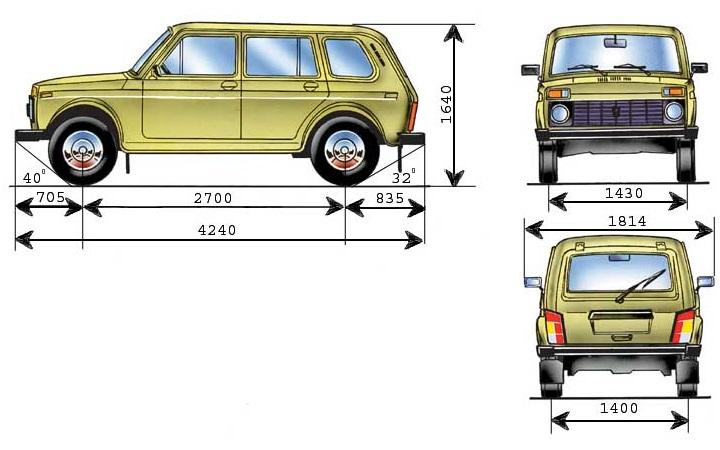 Размеры ВАЗ 2131